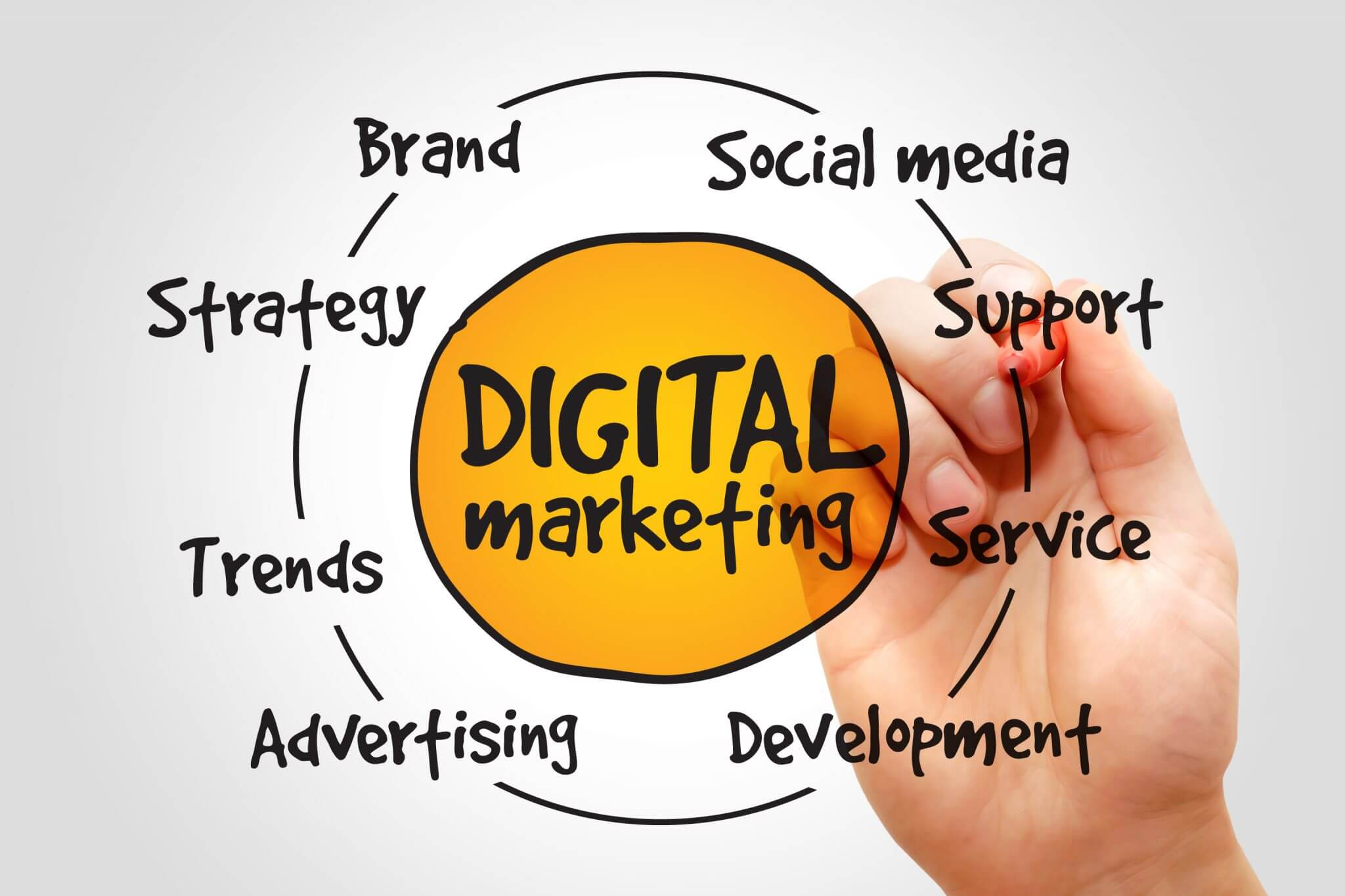 UK digital marketing services
